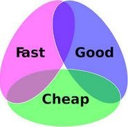fast_good_cheap