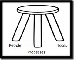 People Process Tools