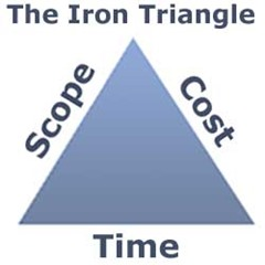 IronTriangle-large